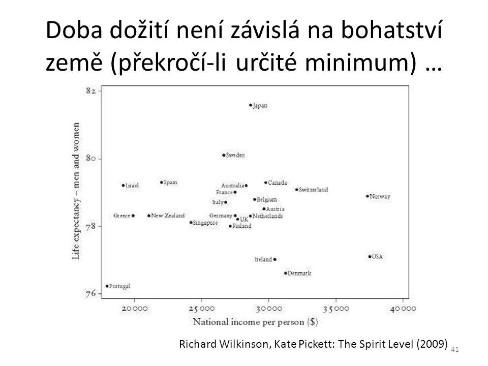 Doba dožití není závislá na bohatství země (překročí-li určité minimum) …