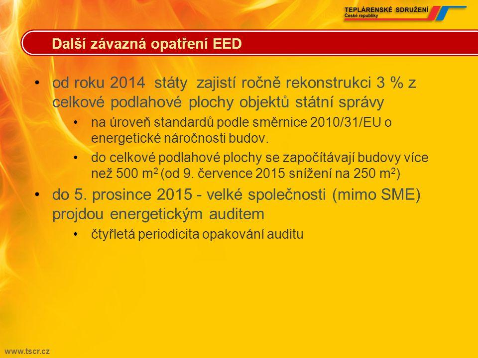 Další závazná opatření EED