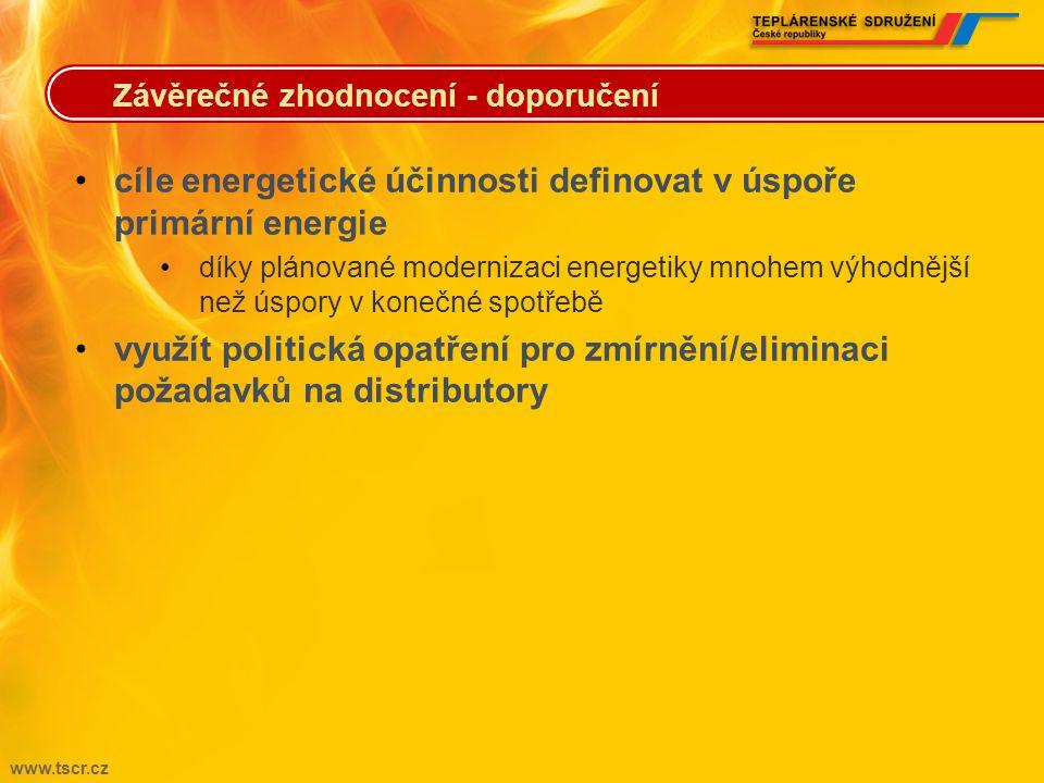 cíle energetické účinnosti definovat v úspoře primární energie