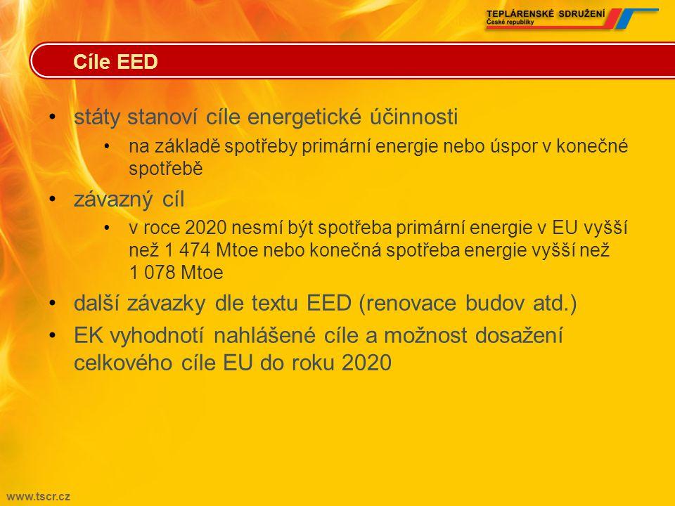 státy stanoví cíle energetické účinnosti