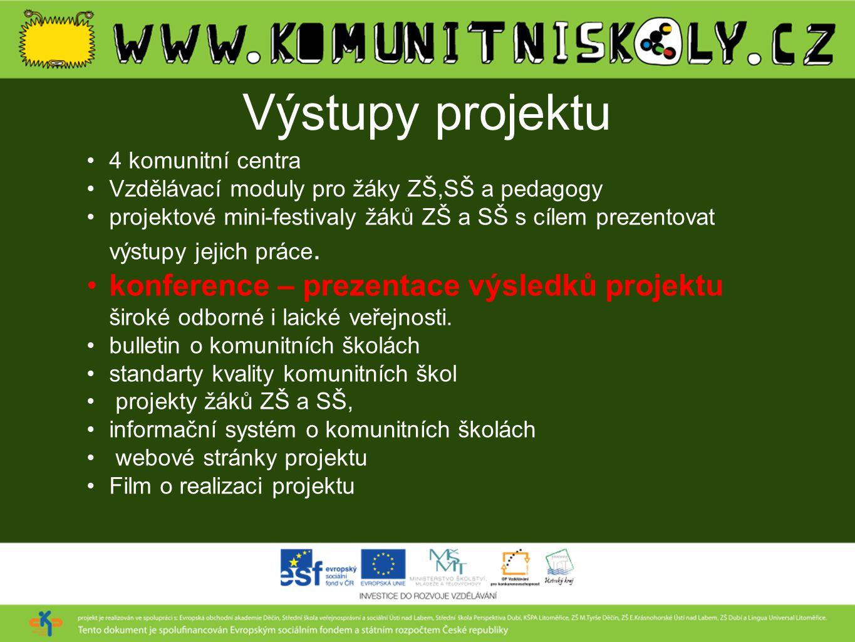 Výstupy projektu 4 komunitní centra. Vzdělávací moduly pro žáky ZŠ,SŠ a pedagogy.