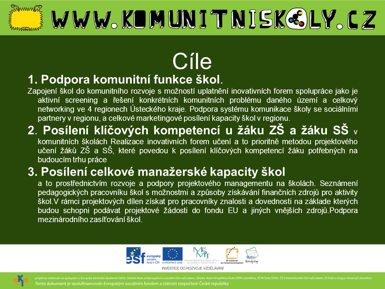 Cíle 1. Podpora komunitní funkce škol.