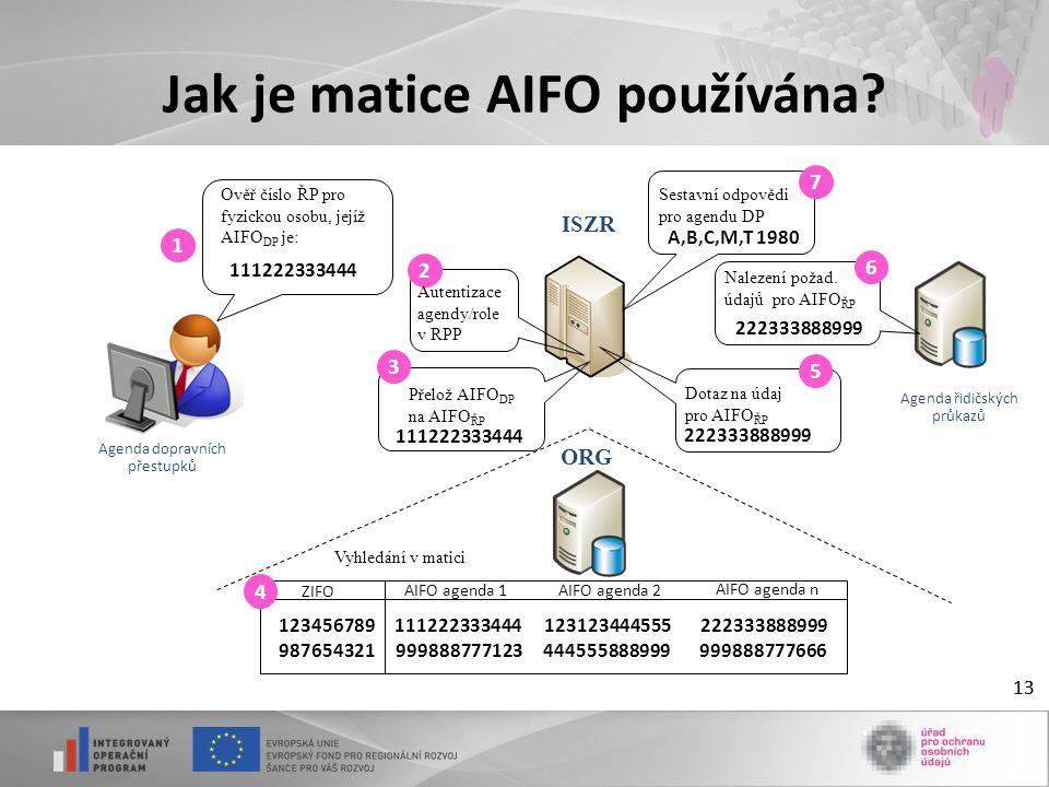 Jak je matice AIFO používána
