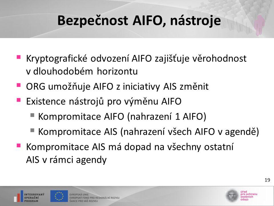 Bezpečnost AIFO, nástroje