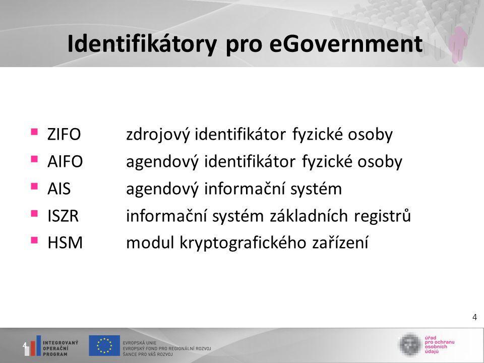 Identifikátory pro eGovernment