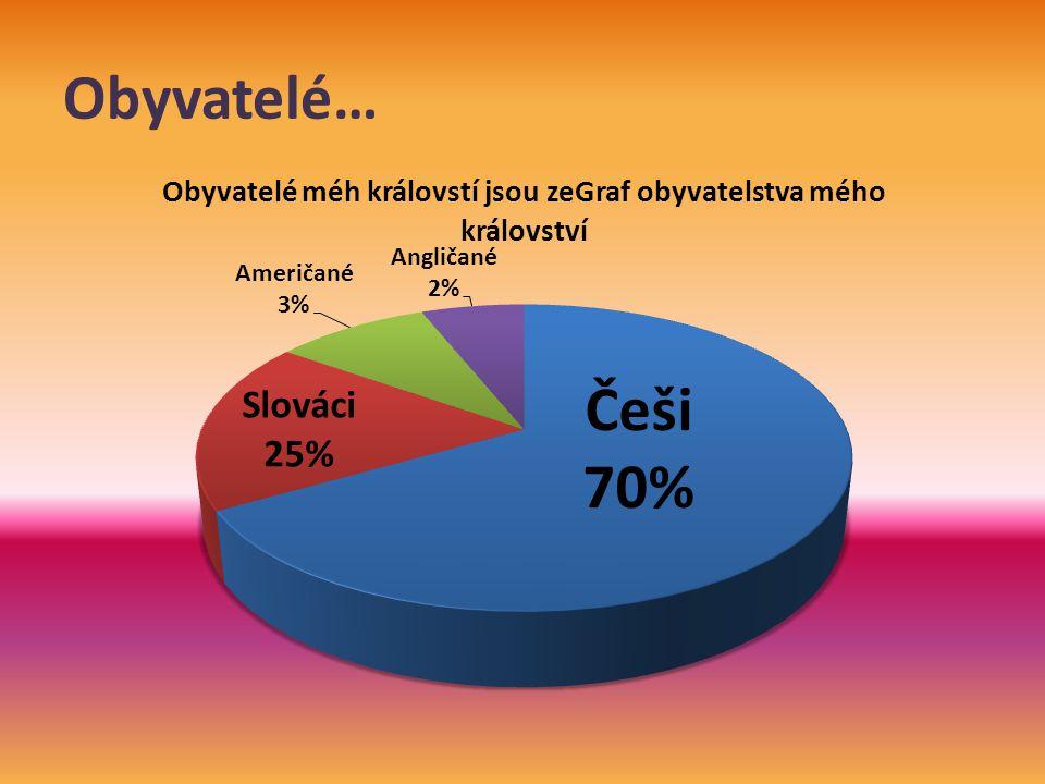 Obyvatelé…