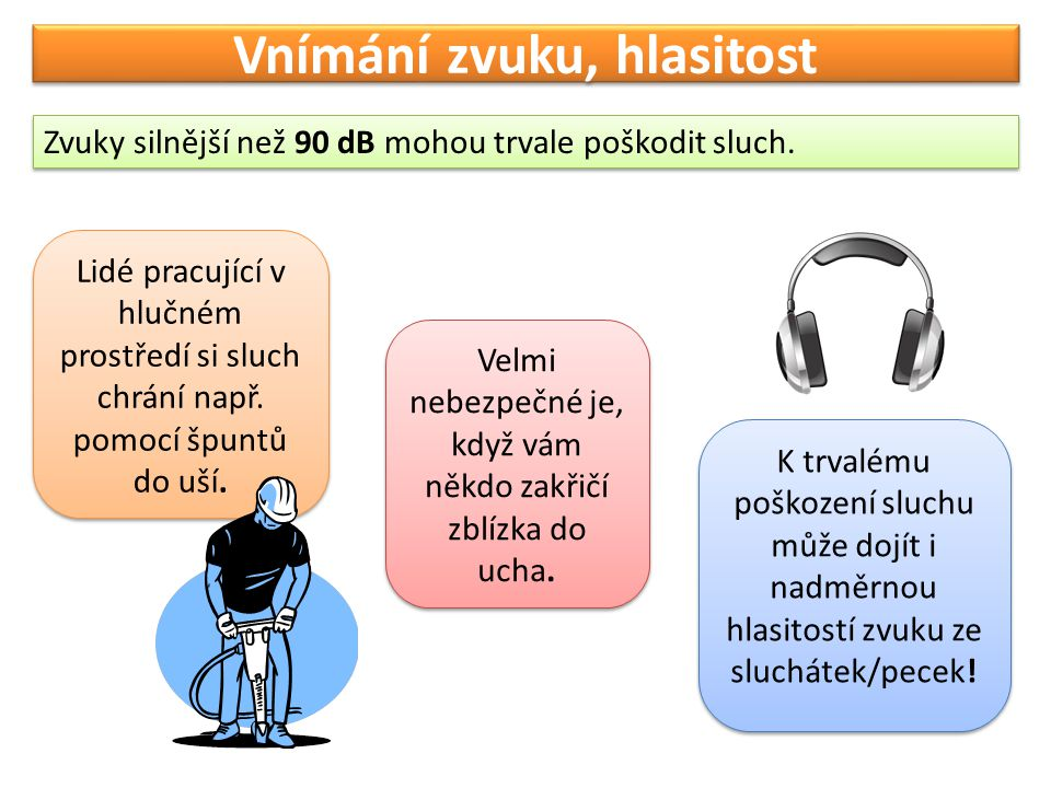 Vnímání zvuku, hlasitost