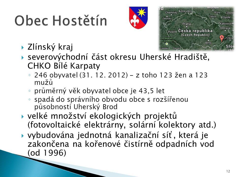 Obec Hostětín Zlínský kraj