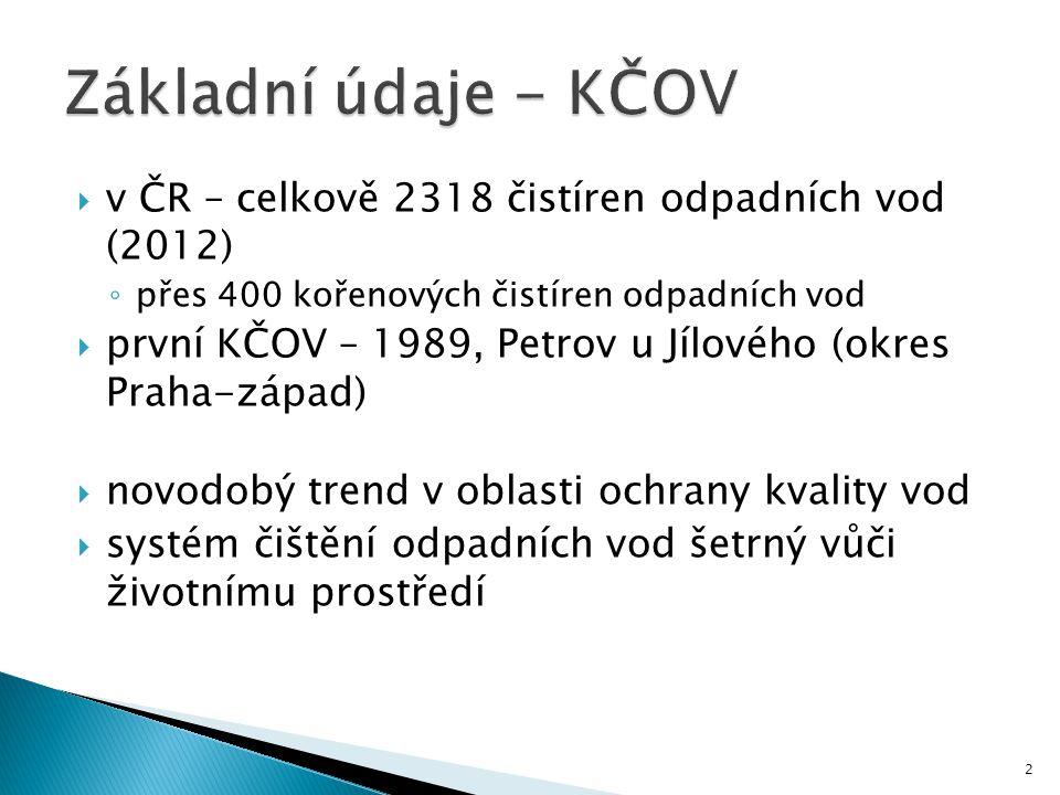 Základní údaje - KČOV v ČR – celkově 2318 čistíren odpadních vod (2012) přes 400 kořenových čistíren odpadních vod.