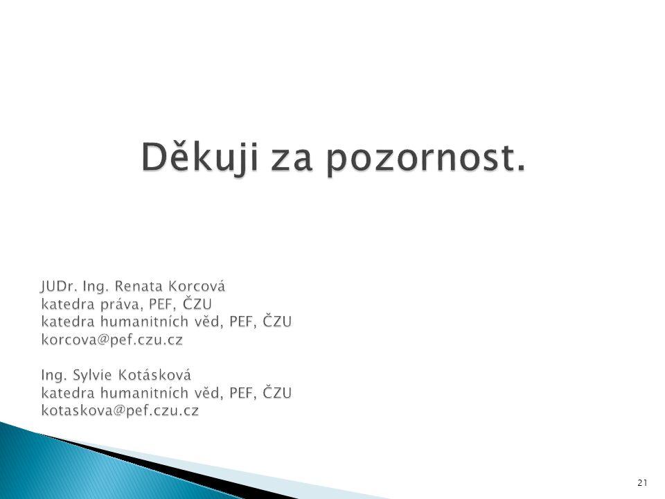Děkuji za pozornost. JUDr. Ing. Renata Korcová katedra práva, PEF, ČZU