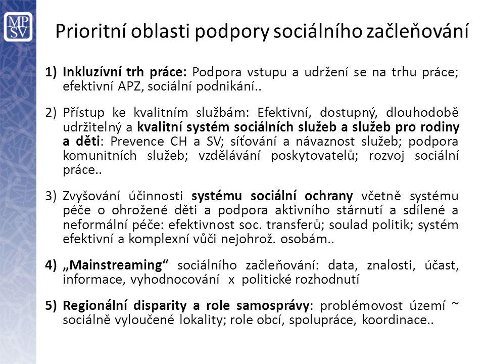Prioritní oblasti podpory sociálního začleňování