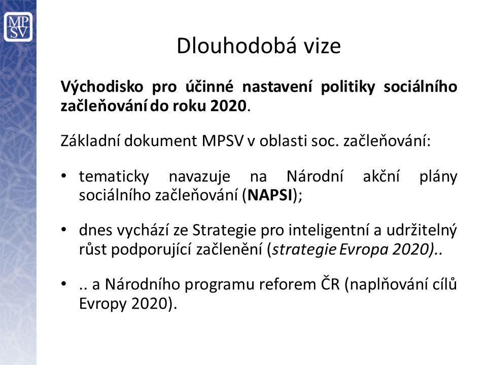 Dlouhodobá vize Východisko pro účinné nastavení politiky sociálního začleňování do roku 2020. Základní dokument MPSV v oblasti soc. začleňování: