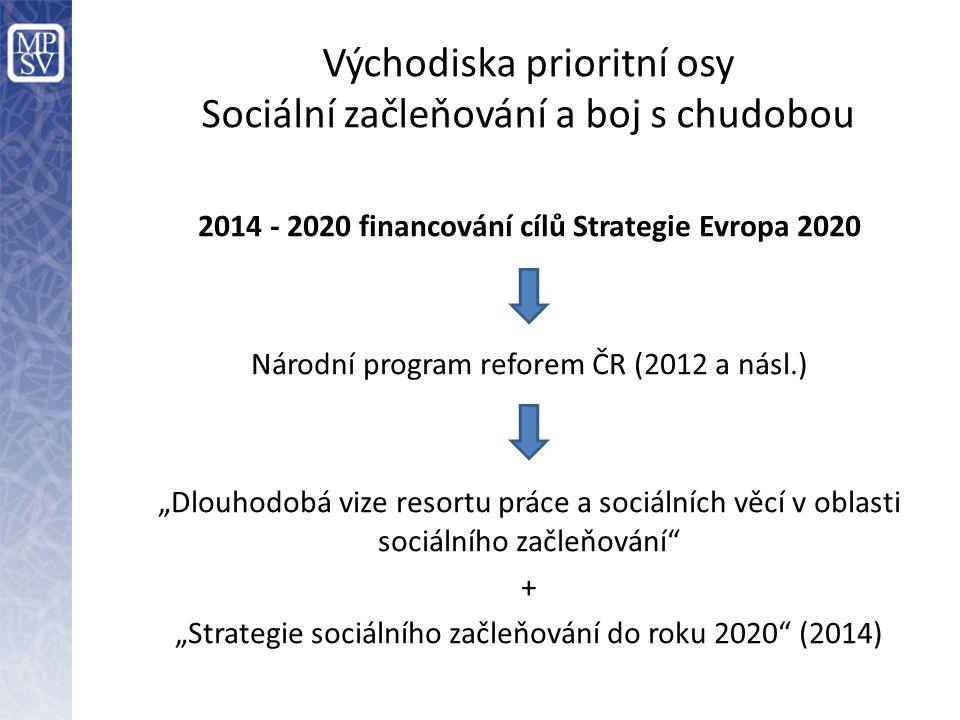Východiska prioritní osy Sociální začleňování a boj s chudobou