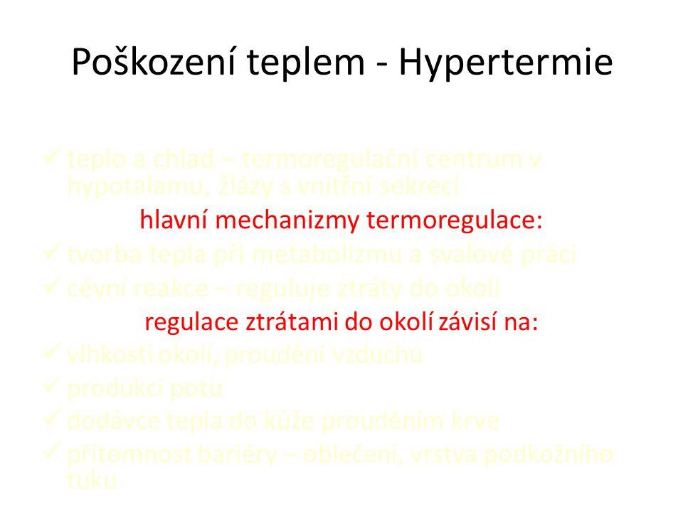 Poškození teplem - Hypertermie