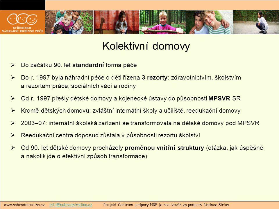 Kolektivní domovy Do začátku 90. let standardní forma péče