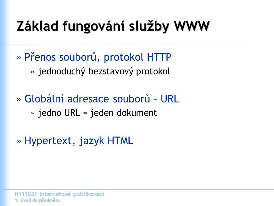 Základ fungování služby WWW