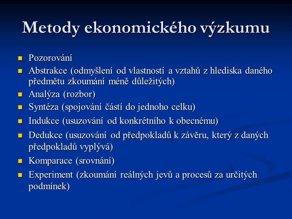 Metody ekonomického výzkumu