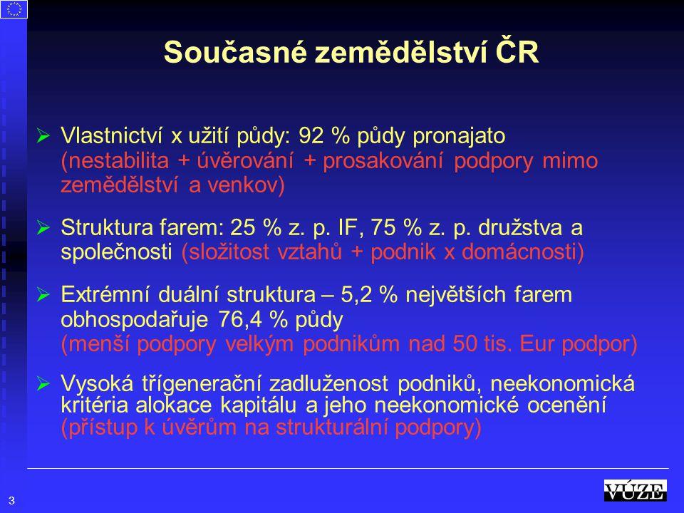 Současné zemědělství ČR
