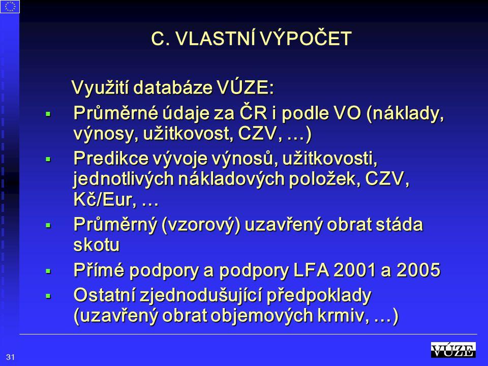 C. VLASTNÍ VÝPOČET Využití databáze VÚZE: Průměrné údaje za ČR i podle VO (náklady, výnosy, užitkovost, CZV, …)