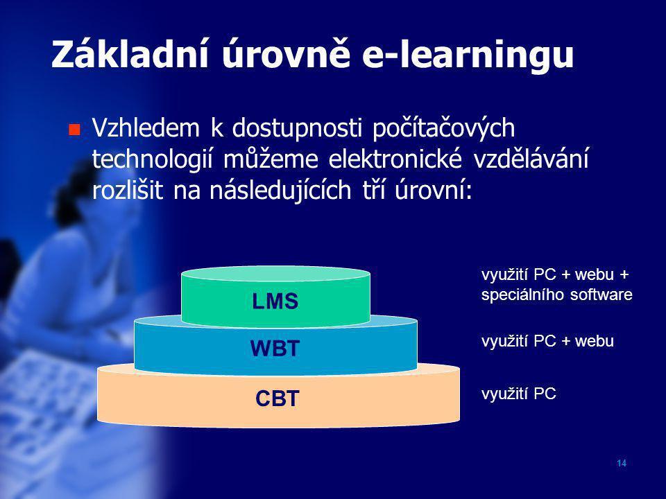 Základní úrovně e-learningu