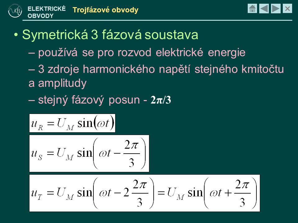 Symetrická 3 fázová soustava