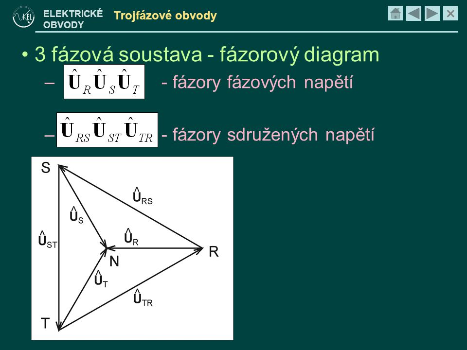 3 fázová soustava - fázorový diagram