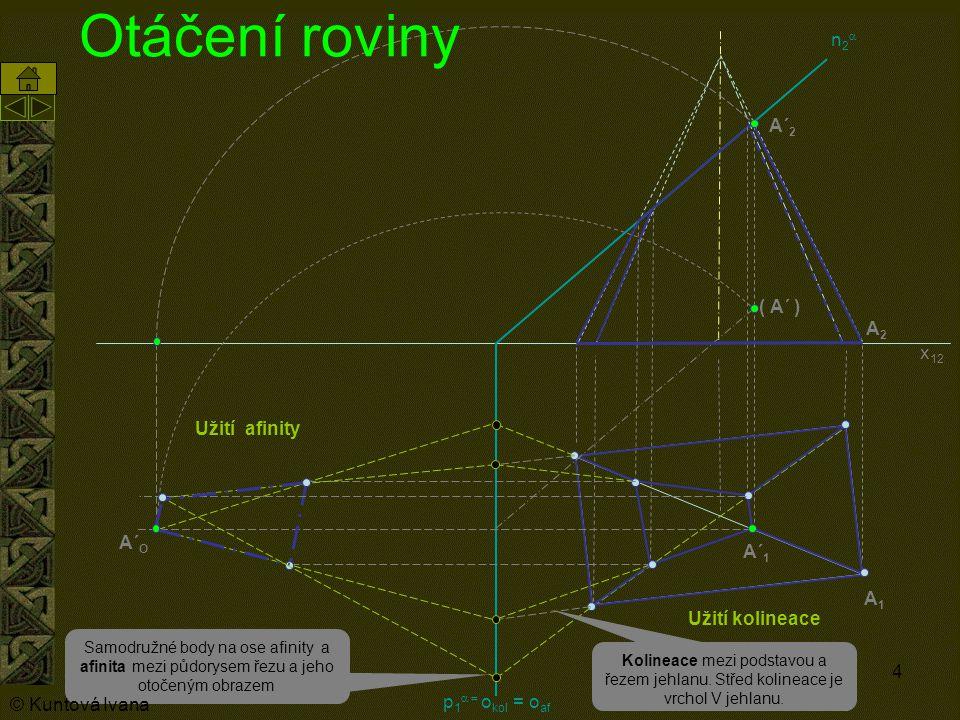 Otáčení roviny n2a A´2 ( A´ ) A2 x12 Užití afinity A´O A´1 A1