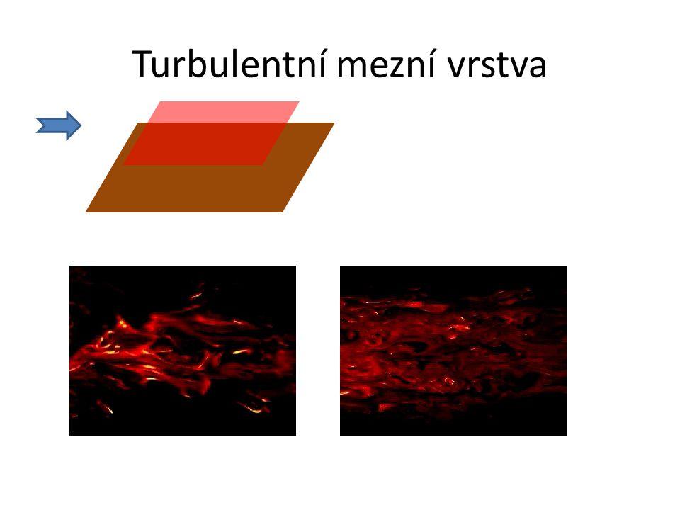 Turbulentní mezní vrstva
