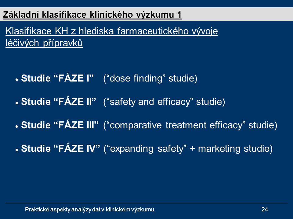 Klasifikace KH z hlediska farmaceutického vývoje léčivých přípravků