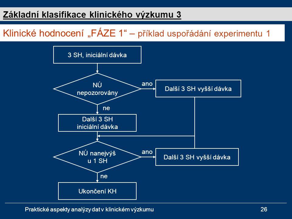 """Klinické hodnocení """"FÁZE 1 – příklad uspořádání experimentu 1"""