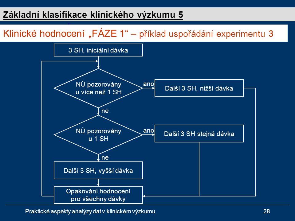 "Studie "" FÁZE 1 - design experimentu 3"