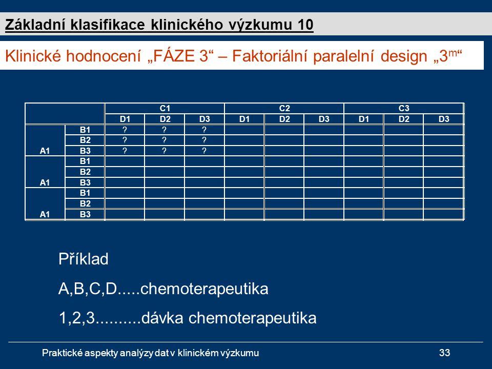 """Klinické hodnocení """"FÁZE 3 – Faktoriální paralelní design """"3m"""