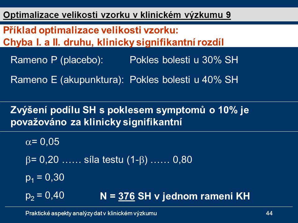 Rameno P (placebo): Pokles bolesti u 30% SH
