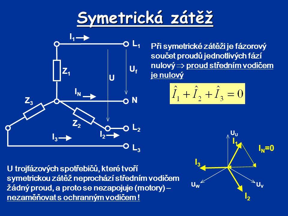 Symetrická zátěž L1. N. L2. L3. Uf. U. I1. IN. I3. I2. Z3. Z2. Z1.