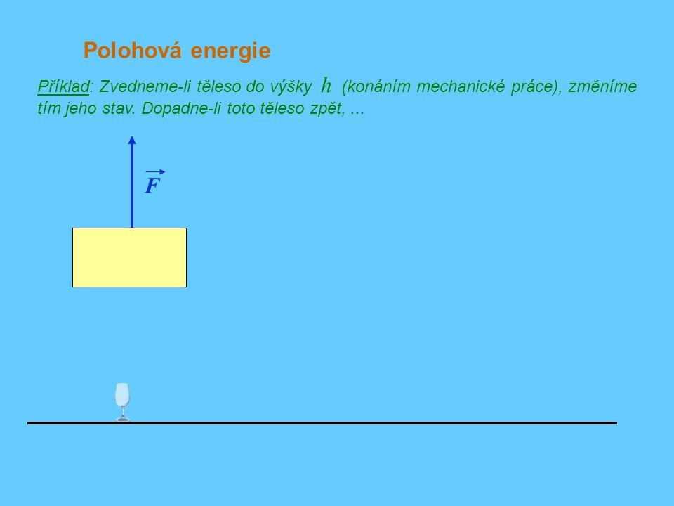 Polohová energie Příklad: Zvedneme-li těleso do výšky h (konáním mechanické práce), změníme tím jeho stav. Dopadne-li toto těleso zpět, ...