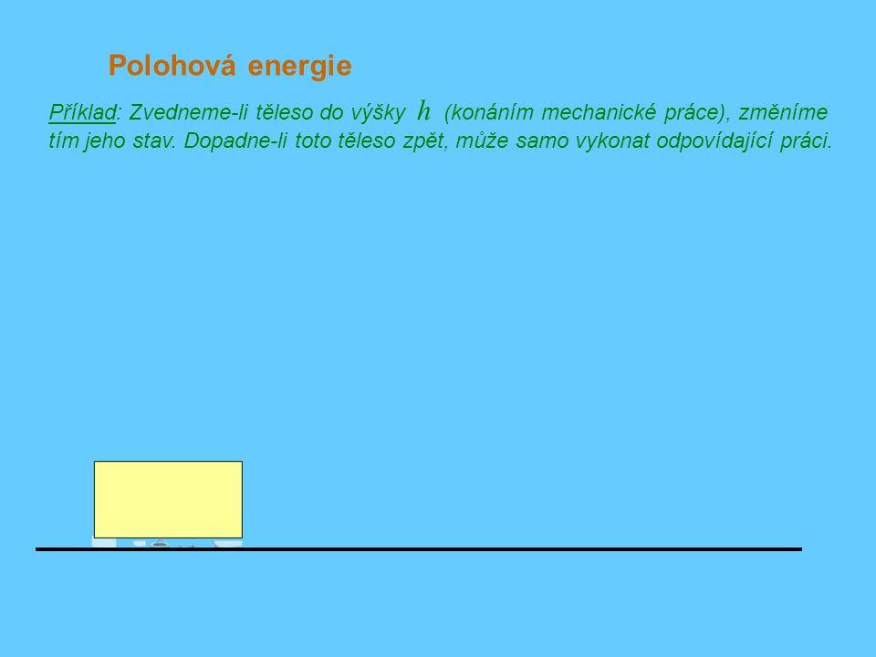 Polohová energie