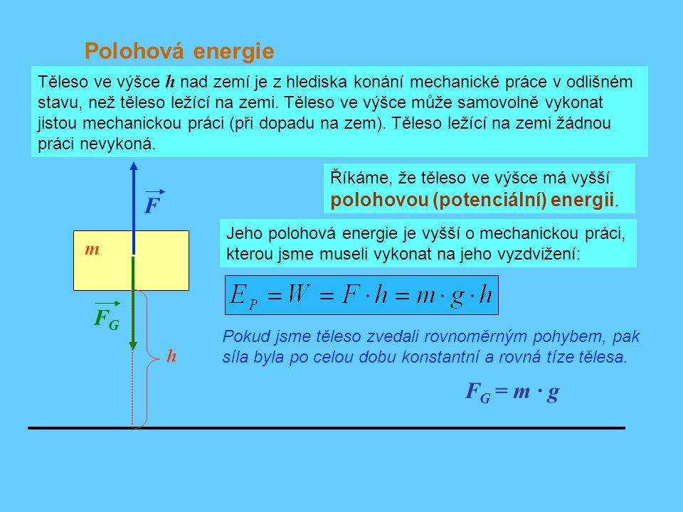 Polohová energie F FG FG = m · g m h