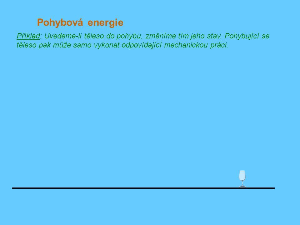 Pohybová energie