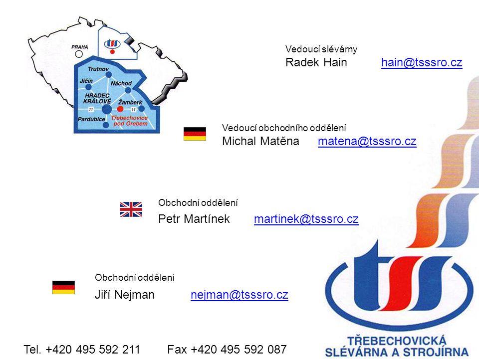 Radek Hain hain@tsssro.cz