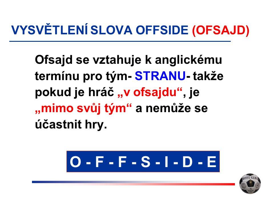 VYSVĚTLENÍ SLOVA OFFSIDE (OFSAJD)