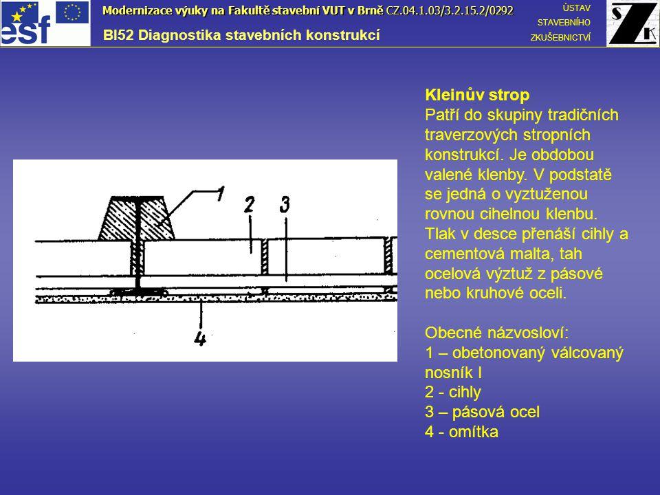 1 – obetonovaný válcovaný nosník I 2 - cihly 3 – pásová ocel