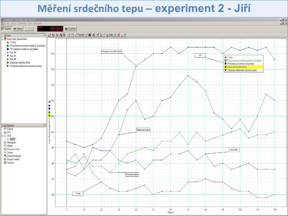Měření srdečního tepu – experiment 2 - Jiří