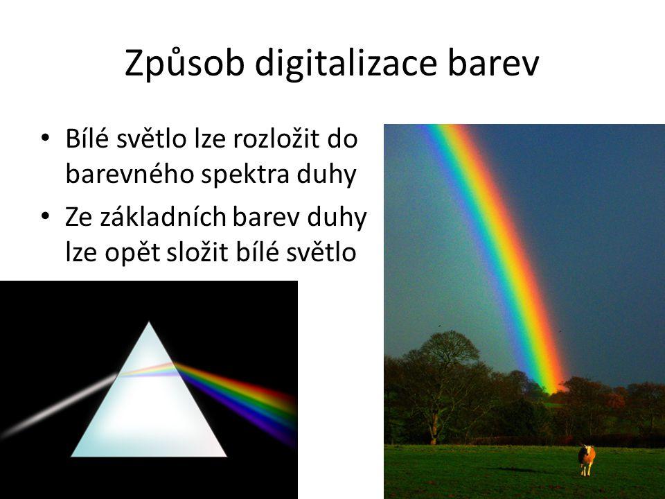 Způsob digitalizace barev
