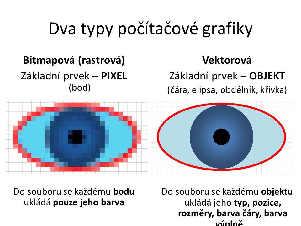 Dva typy počítačové grafiky