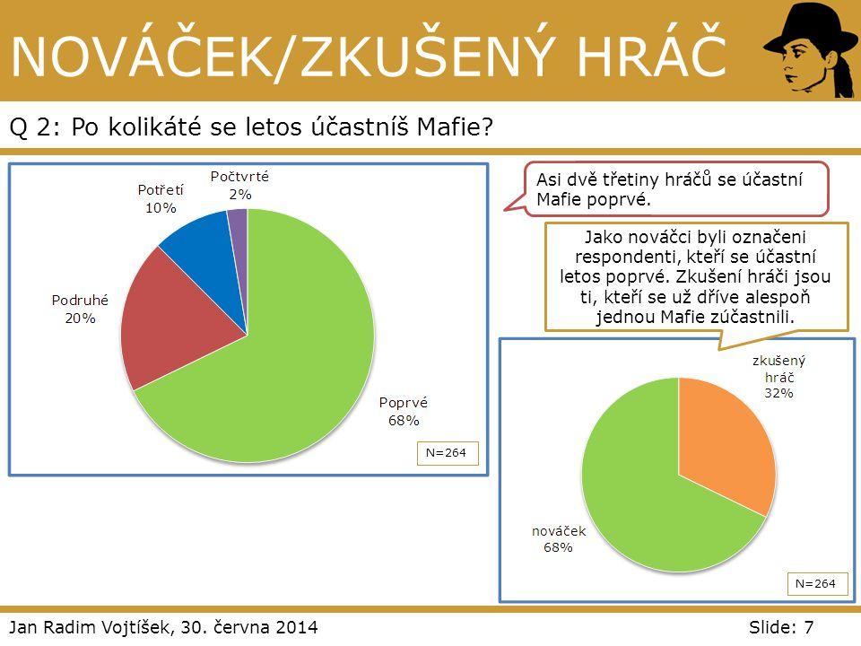 NOVÁČEK/ZKUŠENÝ HRÁČ Q 2: Po kolikáté se letos účastníš Mafie