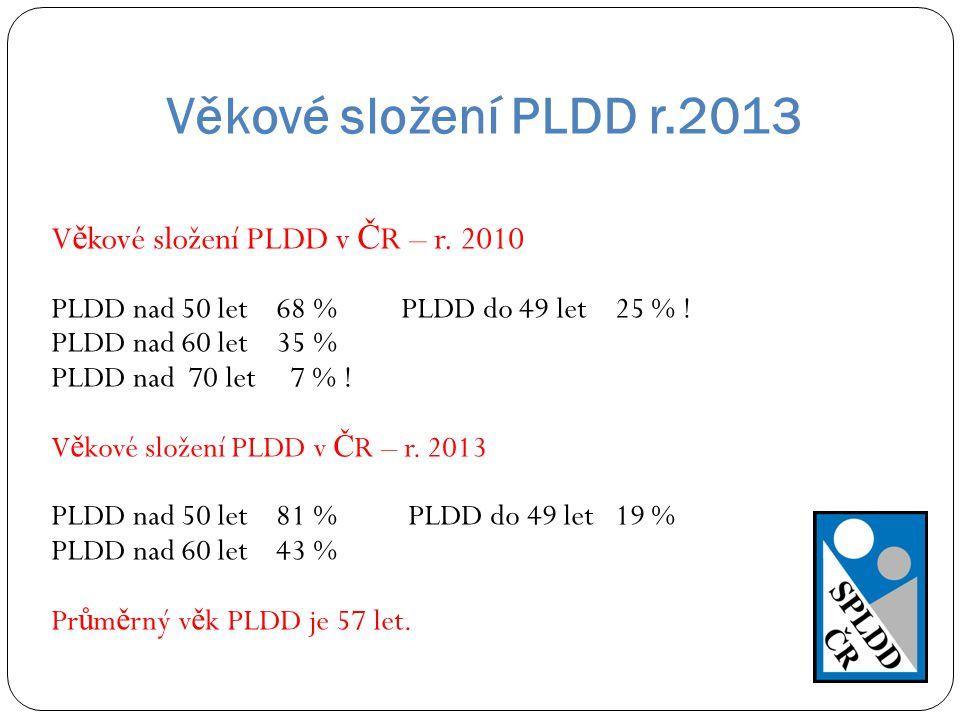 Věkové složení PLDD r.2013 Věkové složení PLDD v ČR – r. 2010