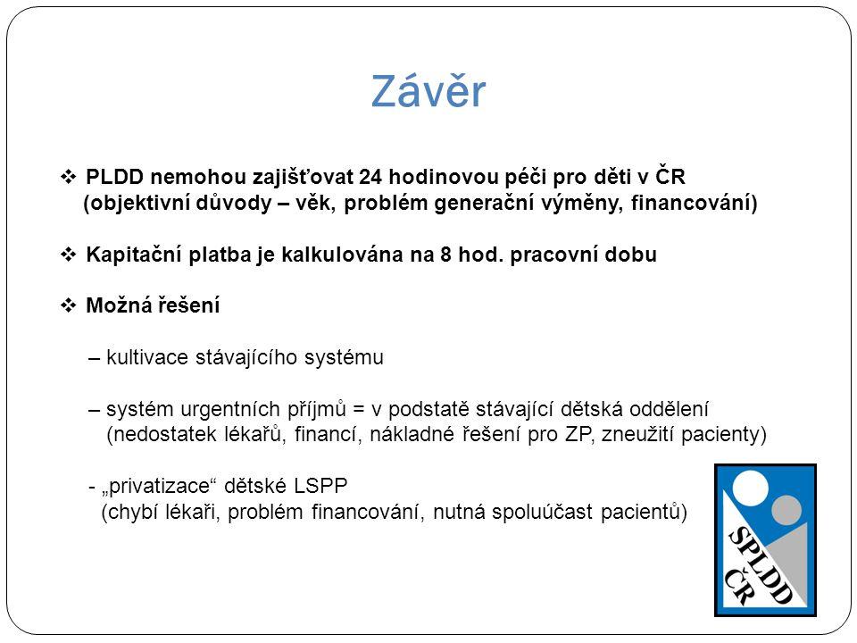 Závěr PLDD nemohou zajišťovat 24 hodinovou péči pro děti v ČR