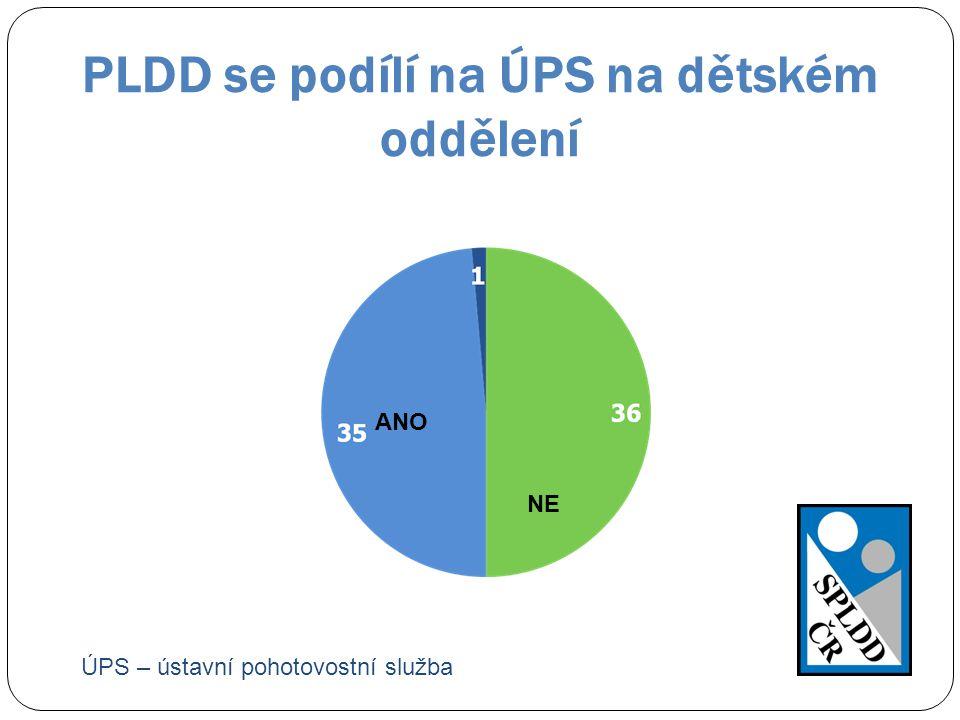 PLDD se podílí na ÚPS na dětském oddělení
