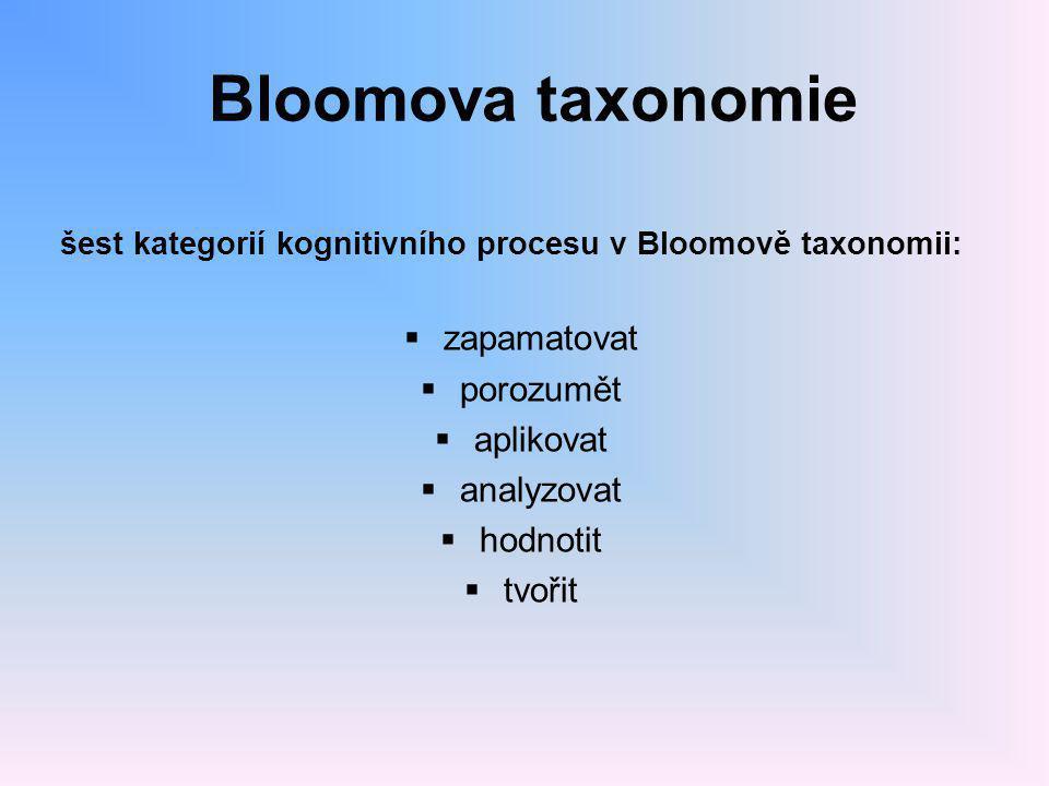 Bloomova taxonomie zapamatovat porozumět aplikovat analyzovat hodnotit