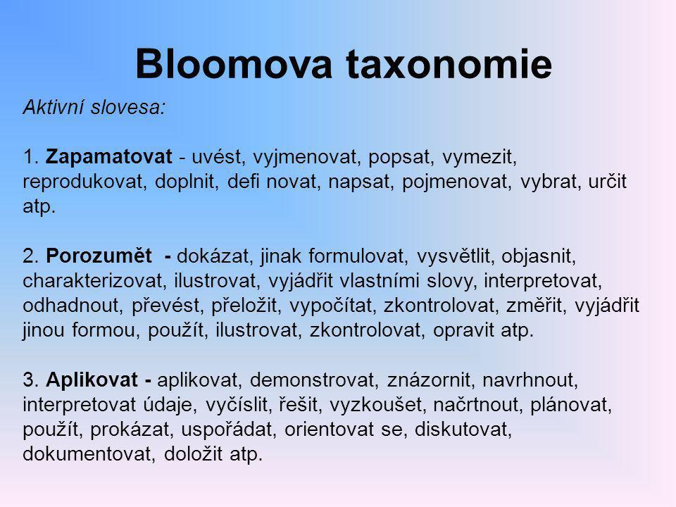 Bloomova taxonomie Aktivní slovesa: